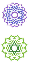 The Twin Heart Chakras